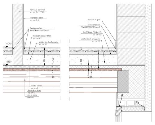 Luca di bartolo architetto e fotografo di scena italia for Piano di fondazione di casa